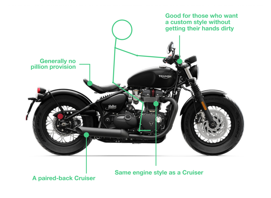 what is a bobber motorcycle 1024x750 - Types of Motorbikes with Pictures