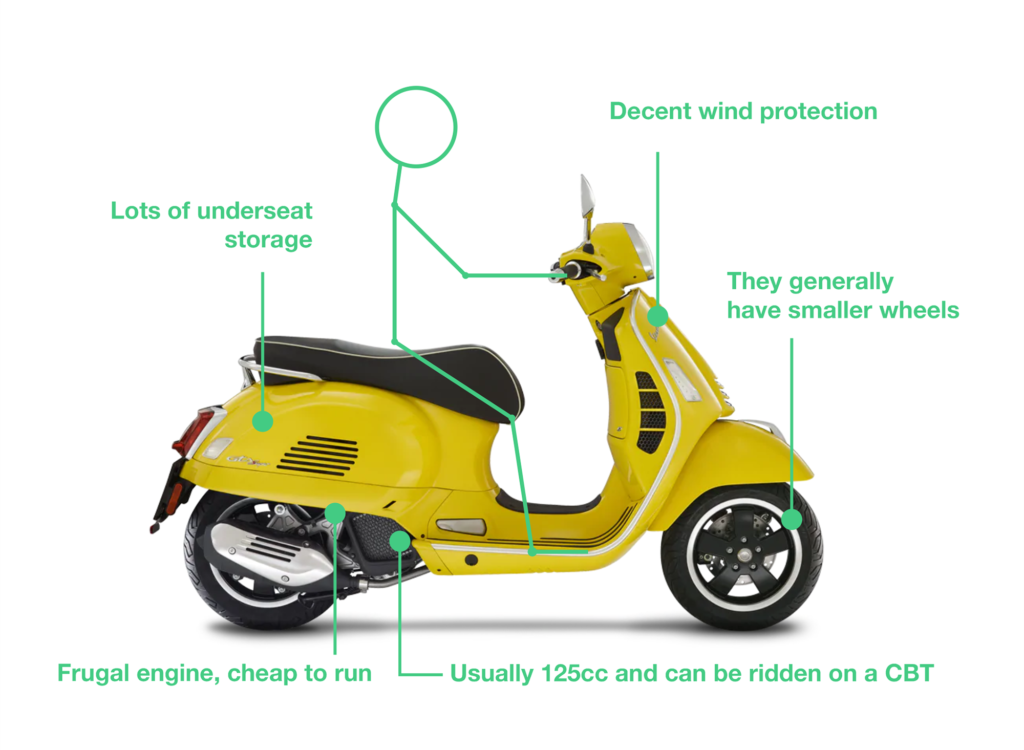 what is a scooter 1024x750 - Types of Motorbikes with Pictures
