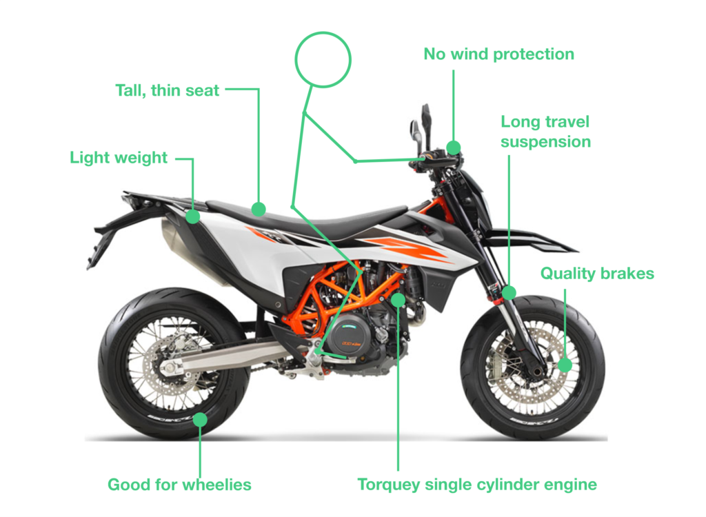 what is a supermoto motorbike 1024x750 - Types of Motorbikes with Pictures