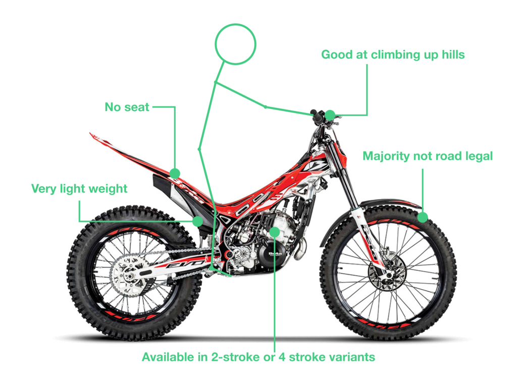 what is a trials bike 1024x751 - Types of Motorbikes with Pictures