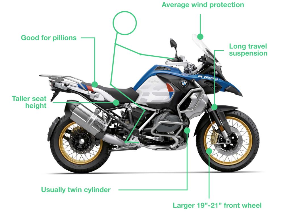 what is an adventure bike 1024x750 - Types of Motorbikes with Pictures