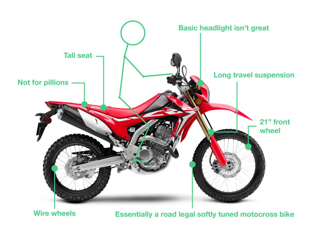 what is a trail motorbike 1024x750 - Types of Motorbikes with Pictures
